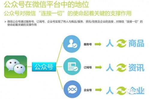 【苏州APP开发】微信应用号即将上线,是APP的福还是祸?